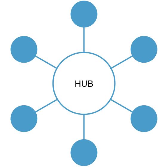 hub-spoke-generic_0