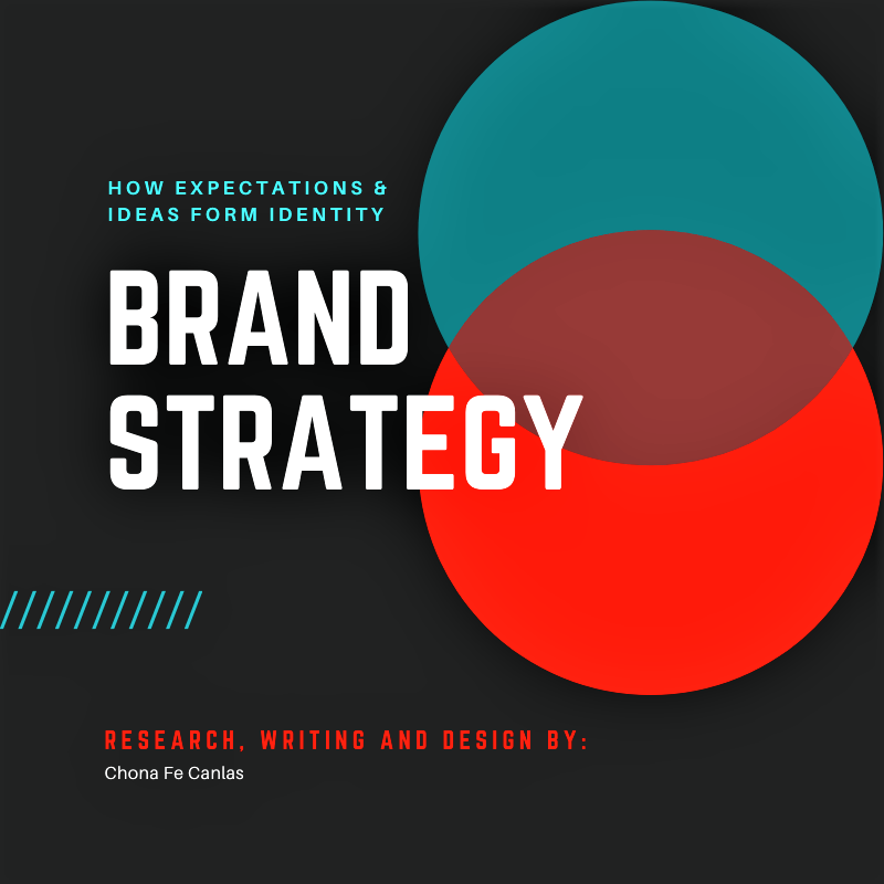 Brand Strategy 1