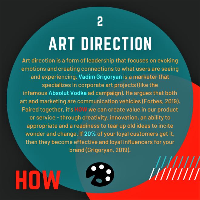 Brand Strategy 5