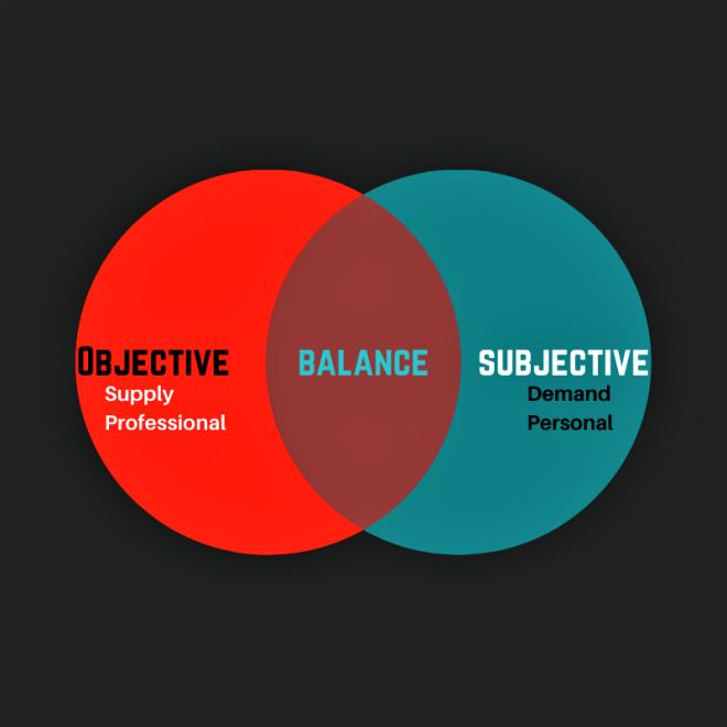 Brand Strategy 7